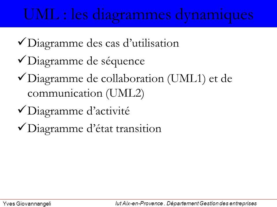 Iut Aix-en-Provence. Département Gestion des entreprises Yves Giovannangeli UML : les diagrammes dynamiques Diagramme des cas dutilisation Diagramme d