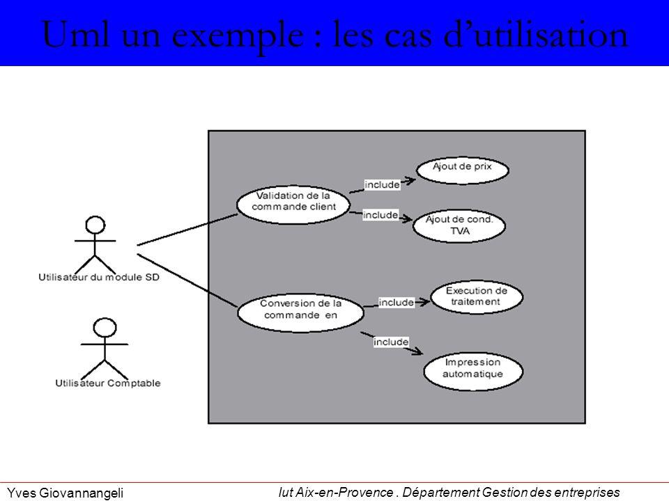 Iut Aix-en-Provence. Département Gestion des entreprises Yves Giovannangeli Uml un exemple : les cas dutilisation