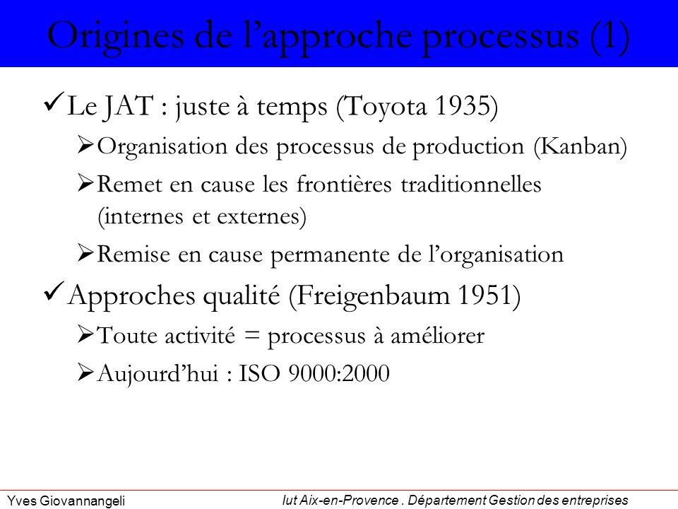 Iut Aix-en-Provence. Département Gestion des entreprises Yves Giovannangeli Origines de lapproche processus (1) Le JAT : juste à temps (Toyota 1935) O