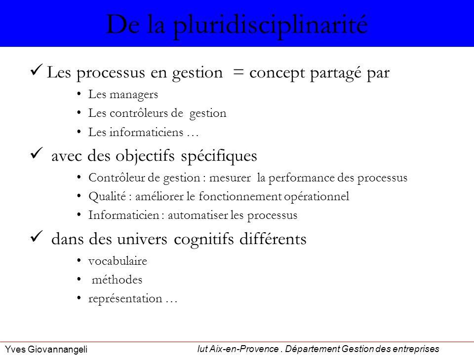 Iut Aix-en-Provence. Département Gestion des entreprises Yves Giovannangeli De la pluridisciplinarité Les processus en gestion = concept partagé par L