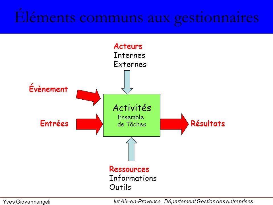 Iut Aix-en-Provence. Département Gestion des entreprises Yves Giovannangeli Éléments communs aux gestionnaires Activités Ensemble de Tâches Entrées Ac