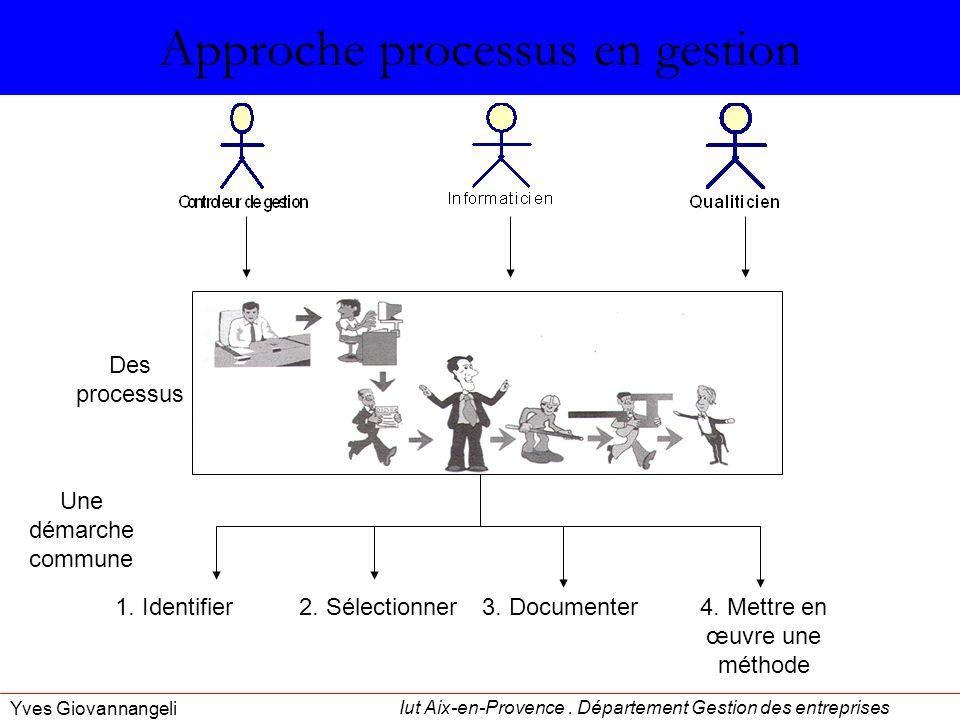 Iut Aix-en-Provence. Département Gestion des entreprises Yves Giovannangeli Approche processus en gestion Des processus 1. Identifier2. Sélectionner3.