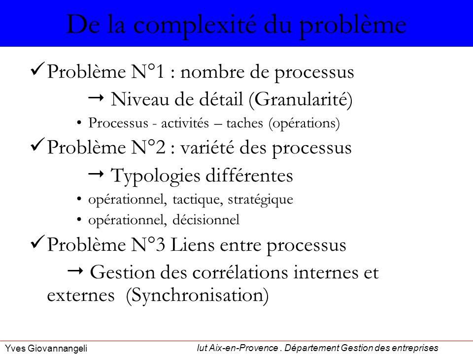 Iut Aix-en-Provence. Département Gestion des entreprises Yves Giovannangeli De la complexité du problème Problème N°1 : nombre de processus Niveau de