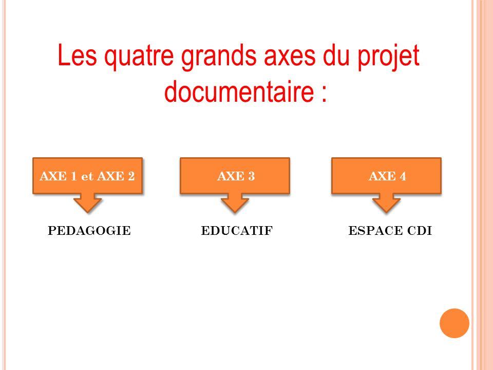 AXE 1 Former tous les élèves à la maîtrise de linformation Objectif 1 : Développer lautonomie des élèves dans lutilisation du CDI.