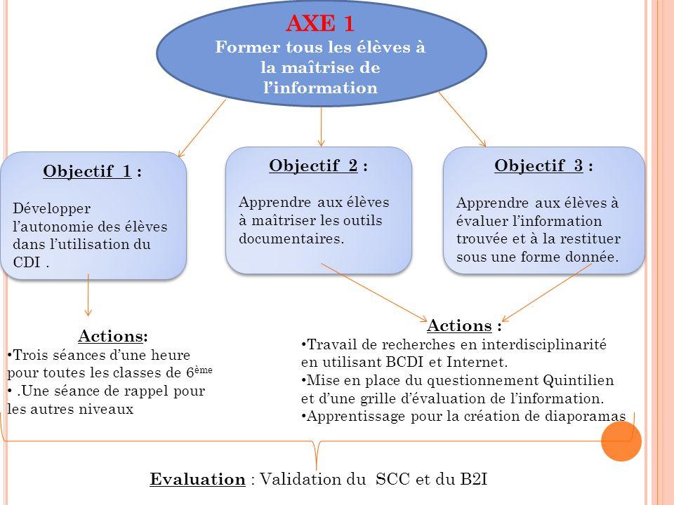 AXE 1 Former tous les élèves à la maîtrise de linformation Objectif 1 : Développer lautonomie des élèves dans lutilisation du CDI. Objectif 1 : Dévelo