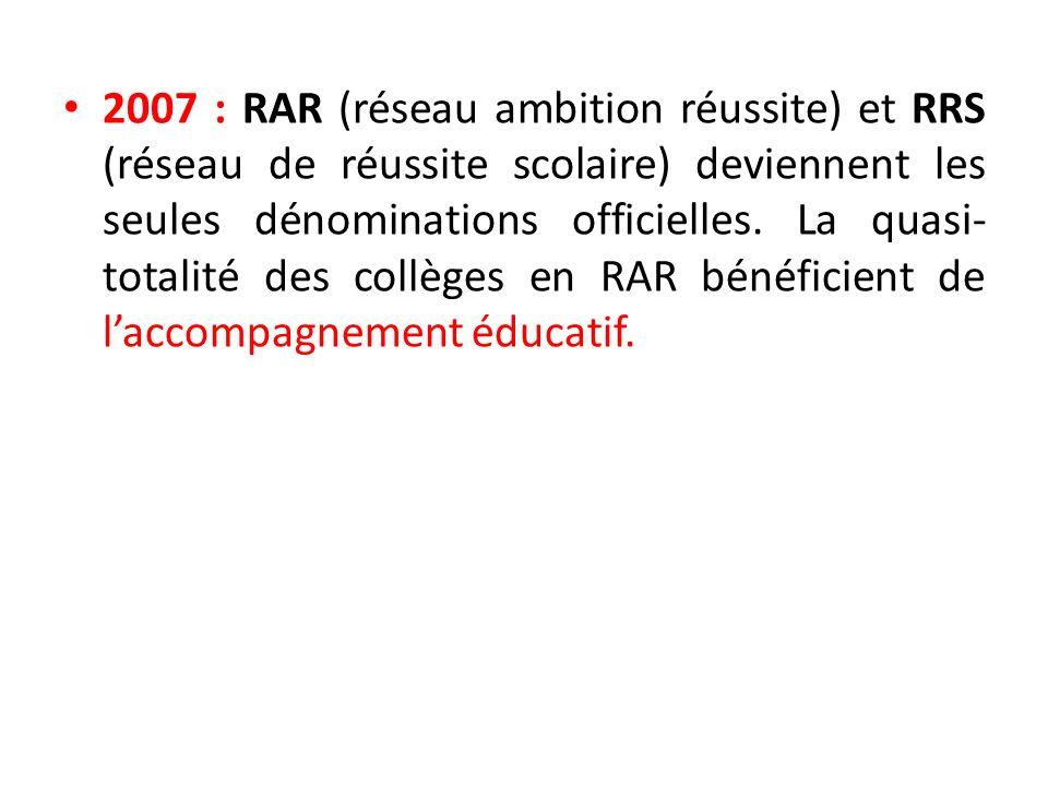 2007 : RAR (réseau ambition réussite) et RRS (réseau de réussite scolaire) deviennent les seules dénominations officielles. La quasi- totalité des col