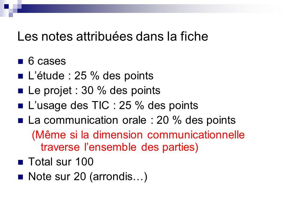 Les notes attribuées dans la fiche 6 cases Létude : 25 % des points Le projet : 30 % des points Lusage des TIC : 25 % des points La communication oral