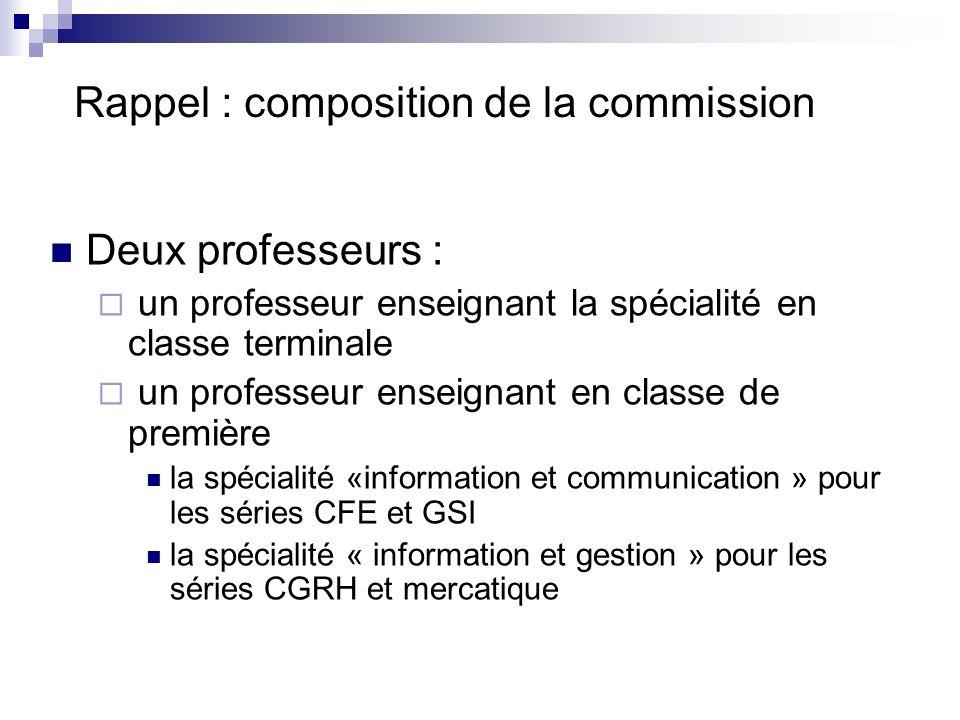Rappel : composition de la commission Deux professeurs : un professeur enseignant la spécialité en classe terminale un professeur enseignant en classe