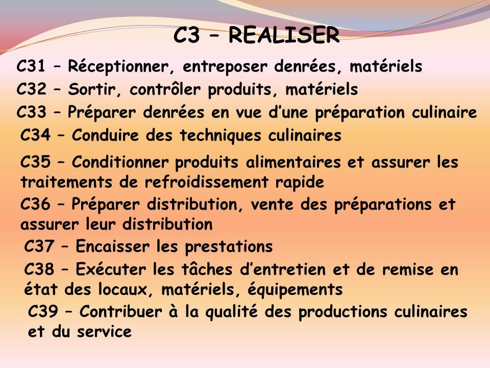 C2 – SORGANISER C21 – Organiser son travail C22 – Sadapter à une nouvelle organisation