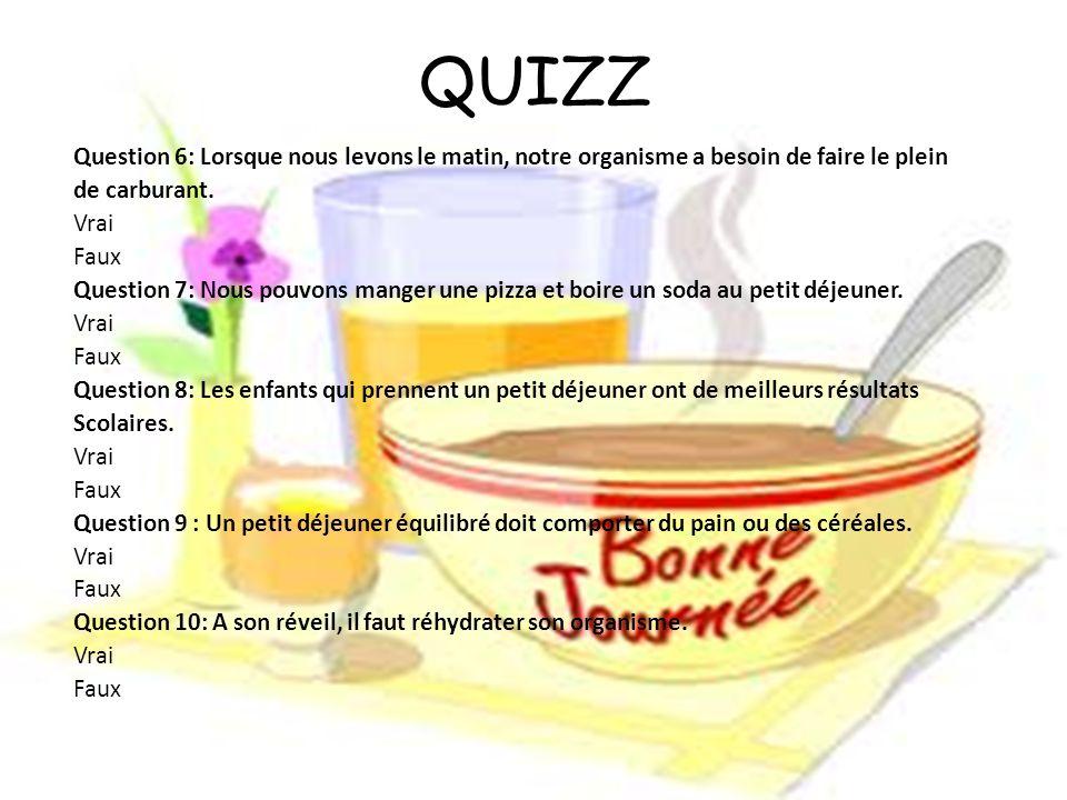 SOURCES http://www.doctissimo.fr/test-nutrition- PETIT_DEJEUNER.htm http://www.doctissimo.fr/test-nutrition- PETIT_DEJEUNER.htm http://www.securikids.fr/parents/maison/equilibre- alimentaire/2443-un-bon-petit-dejeuner-pour-lutter- contre-le-mauvais-cholesterol http://www.securikids.fr/parents/maison/equilibre- alimentaire/2443-un-bon-petit-dejeuner-pour-lutter- contre-le-mauvais-cholesterol http://www.teteamodeler.com/sante/nutrition/impo rtance-petit-dejeuner.asp http://www.teteamodeler.com/sante/nutrition/impo rtance-petit-dejeuner.asp
