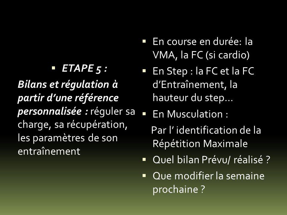ETAPE 5 : Bilans et régulation à partir dune référence personnalisée : réguler sa charge, sa récupération, les paramètres de son entraînement En cours