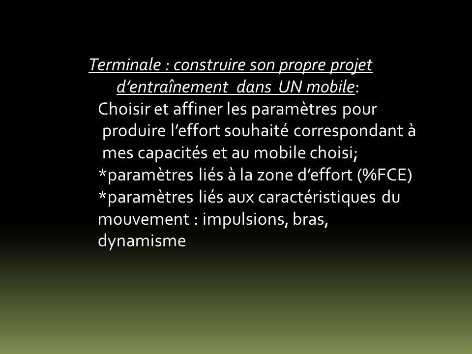 Terminale : construire son propre projet dentraînement dans UN mobile: Choisir et affiner les paramètres pour produire leffort souhaité correspondant