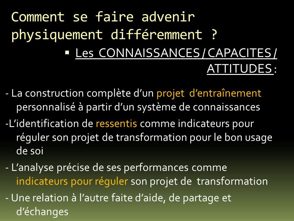 Un savoir sentraîner : Les DIFFERENTES ETAPES 1.