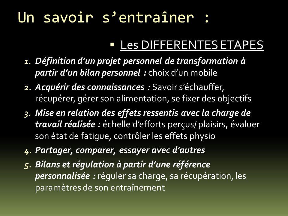 Un savoir sentraîner : Les DIFFERENTES ETAPES 1. Définition dun projet personnel de transformation à partir dun bilan personnel : choix dun mobile 2.