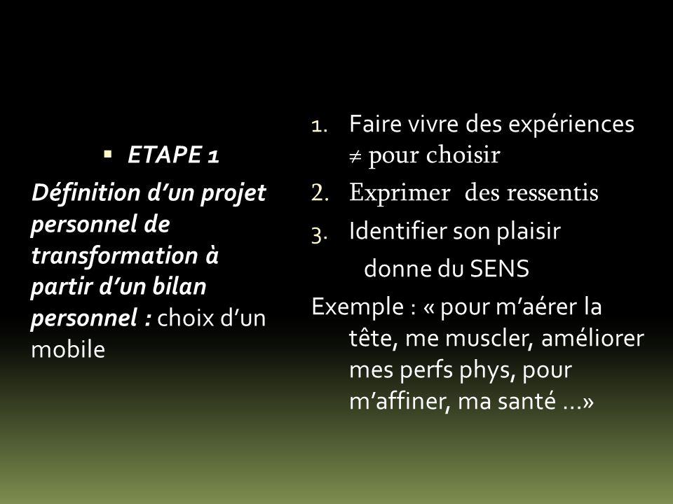 ETAPE 1 Définition dun projet personnel de transformation à partir dun bilan personnel : choix dun mobile 1. Faire vivre des expériences pour choisir