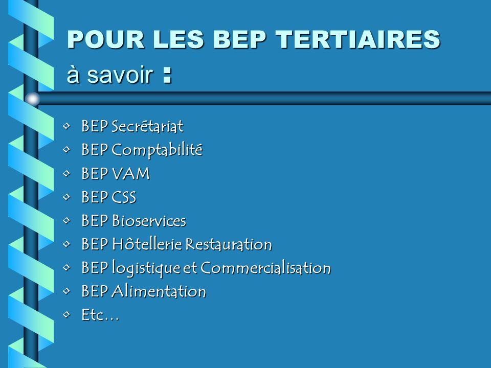 Les Les autres disciplines Constituent lautre bloc de disciplines nécessaires à laffectation en BEP Les disciplines de ce groupe ou bloc seront ou pas coefficientés selon le BEP demandé.