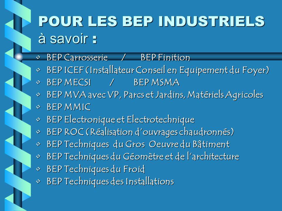 Les coefficients sont les suivants : Français : 3 ou 4Français : 3 ou 4 Mathématiques : 3 ou 4Mathématiques : 3 ou 4 Anglais ou LV1 : 2 ou 3Anglais ou LV1 : 2 ou 3 LV2 : 1 ou 2LV2 : 1 ou 2 Sciences Physiques : 1 ou 2 et inexistant pour BEP Comptabilité, VAM, Secrétariat, Logistique, Hôtellerie RestaurationSciences Physiques : 1 ou 2 et inexistant pour BEP Comptabilité, VAM, Secrétariat, Logistique, Hôtellerie Restauration Technologie : 1 ou 2Technologie : 1 ou 2 SVT : 1 ou 3SVT : 1 ou 3 Histoire-Géographie : 1 ou 2Histoire-Géographie : 1 ou 2 EPS : 1 ou 2EPS : 1 ou 2