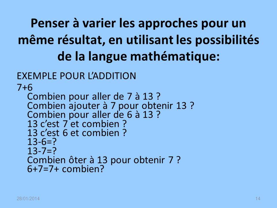 Penser à varier les approches pour un même résultat, en utilisant les possibilités de la langue mathématique: EXEMPLE POUR LADDITION 7+6 Combien pour