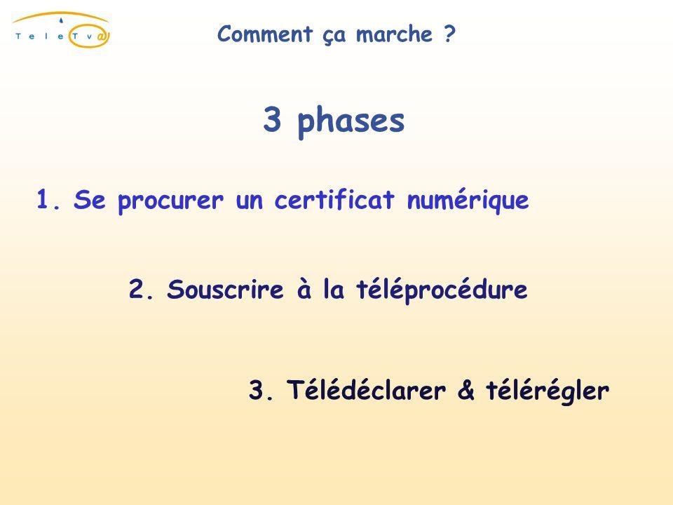 3 phases 1. Se procurer un certificat numérique 2. Souscrire à la téléprocédure 3. Télédéclarer & télérégler