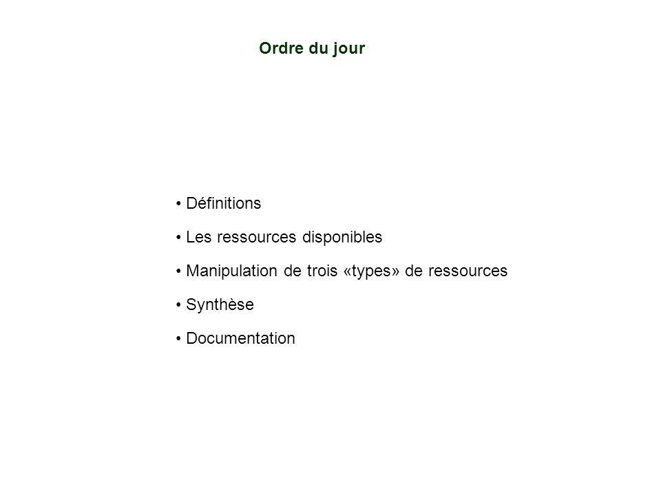 Définitions Les ressources disponibles Manipulation de trois «types» de ressources Synthèse Documentation Ordre du jour