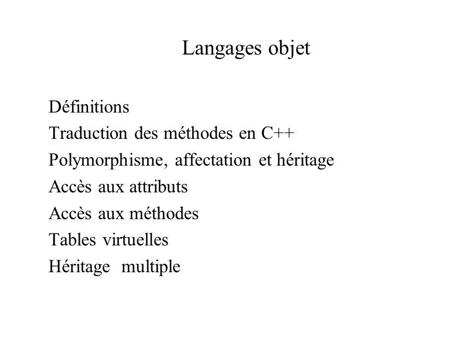 Langages objet Définitions Traduction des méthodes en C++ Polymorphisme, affectation et héritage Accès aux attributs Accès aux méthodes Tables virtuel