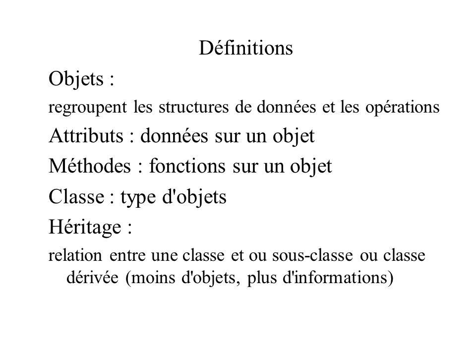 Définitions Objets : regroupent les structures de données et les opérations Attributs : données sur un objet Méthodes : fonctions sur un objet Classe