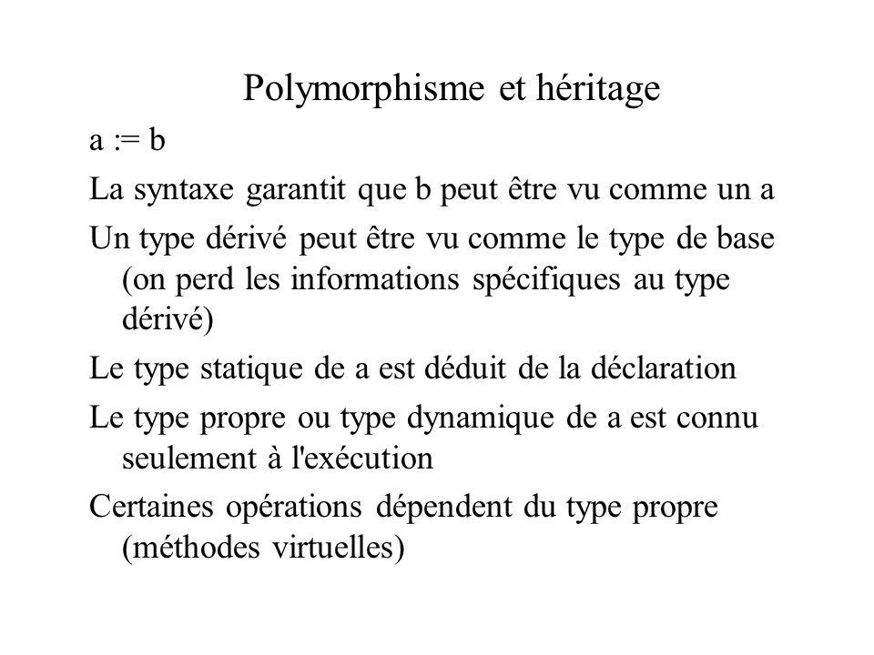 Polymorphisme et héritage a := b La syntaxe garantit que b peut être vu comme un a Un type dérivé peut être vu comme le type de base (on perd les info