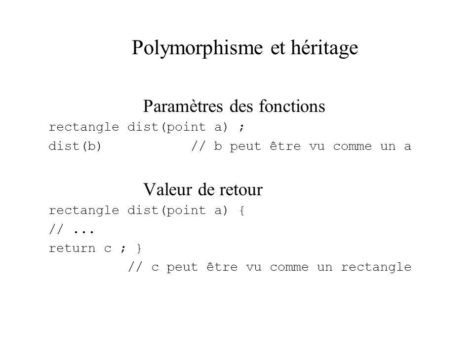 Polymorphisme et héritage Paramètres des fonctions rectangle dist(point a) ; dist(b)// b peut être vu comme un a Valeur de retour rectangle dist(point