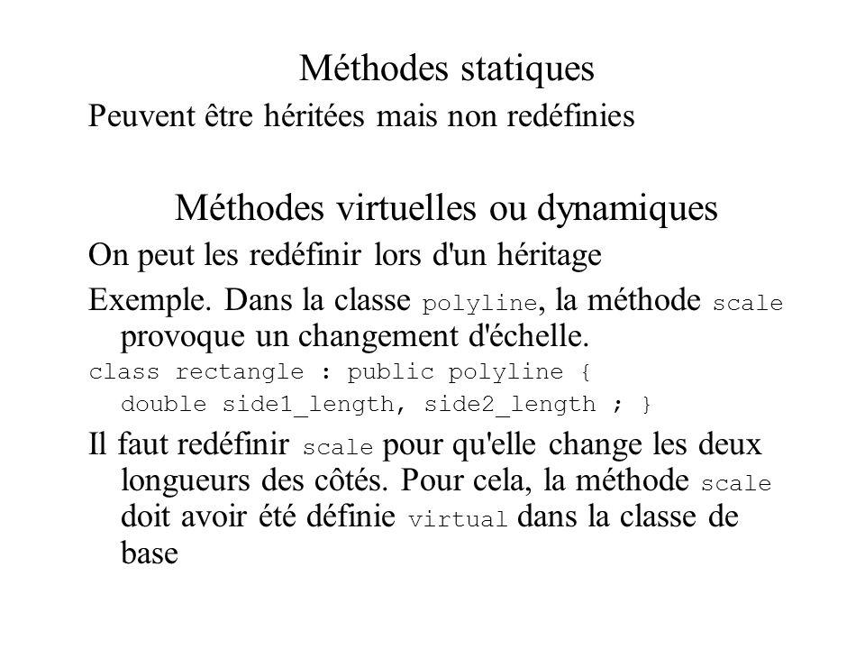 Méthodes statiques Peuvent être héritées mais non redéfinies Méthodes virtuelles ou dynamiques On peut les redéfinir lors d'un héritage Exemple. Dans