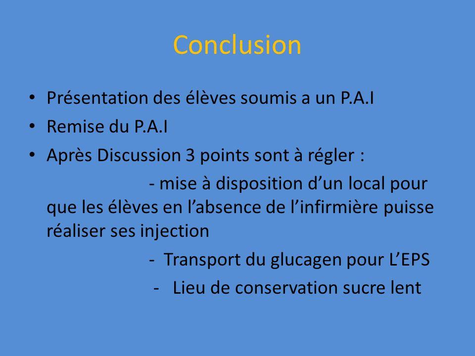 Conclusion Présentation des élèves soumis a un P.A.I Remise du P.A.I Après Discussion 3 points sont à régler : - mise à disposition dun local pour que