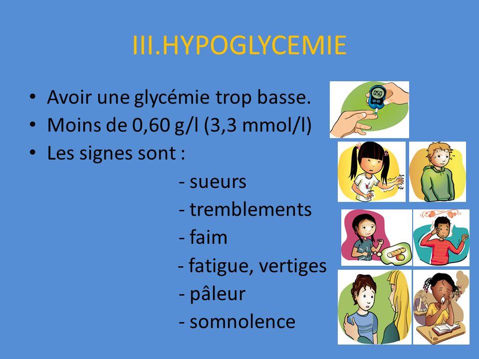 III.HYPOGLYCEMIE Avoir une glycémie trop basse. Moins de 0,60 g/l (3,3 mmol/l) Les signes sont : - sueurs - tremblements - faim - fatigue, vertiges -