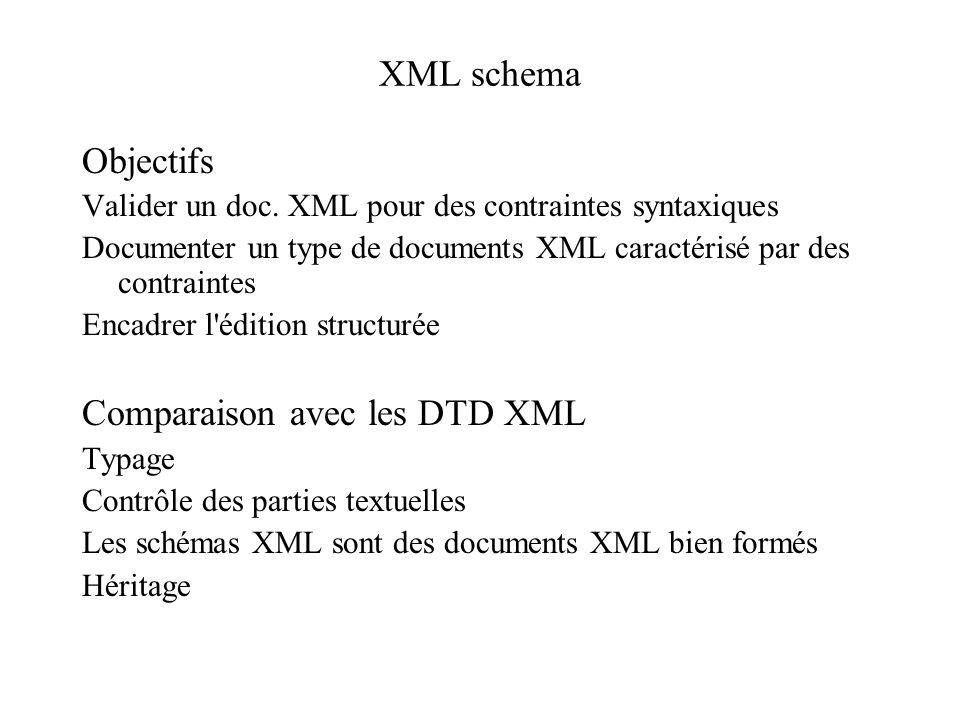 XML schema Objectifs Valider un doc.