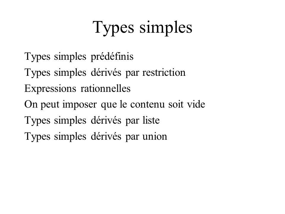Types simples prédéfinis Types simples dérivés par restriction Expressions rationnelles On peut imposer que le contenu soit vide Types simples dérivés par liste Types simples dérivés par union Types simples