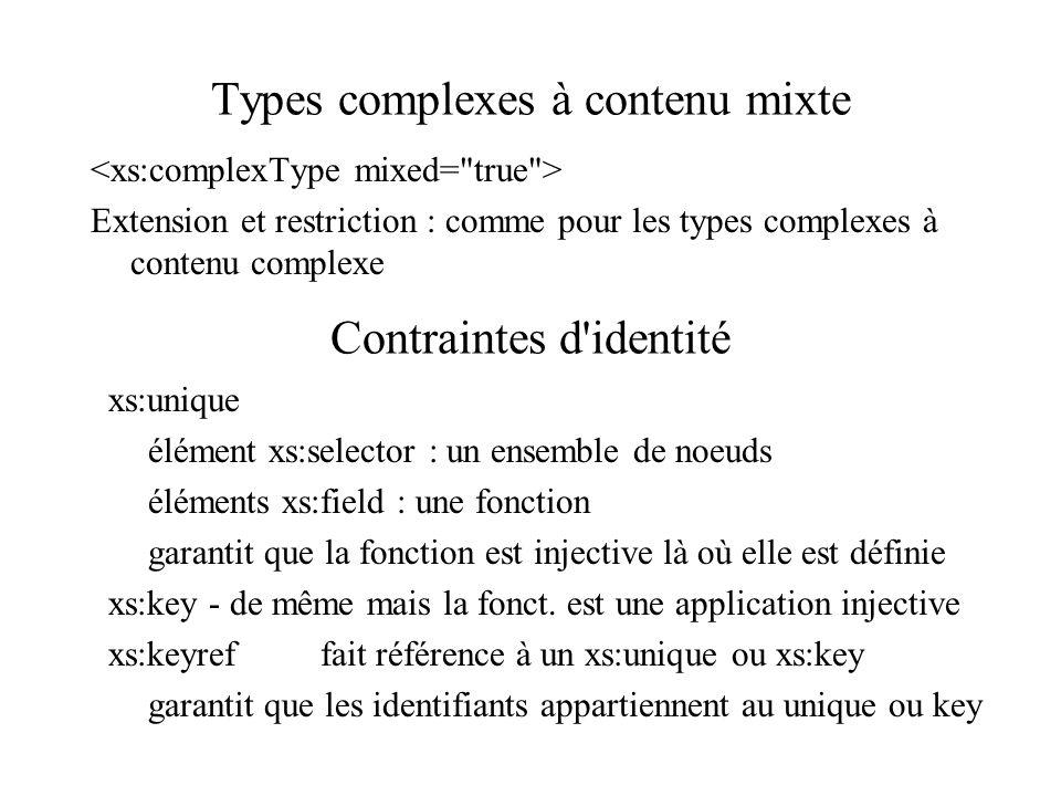 Extension et restriction : comme pour les types complexes à contenu complexe Types complexes à contenu mixte Contraintes d identité xs:unique élément xs:selector : un ensemble de noeuds éléments xs:field : une fonction garantit que la fonction est injective là où elle est définie xs:key - de même mais la fonct.