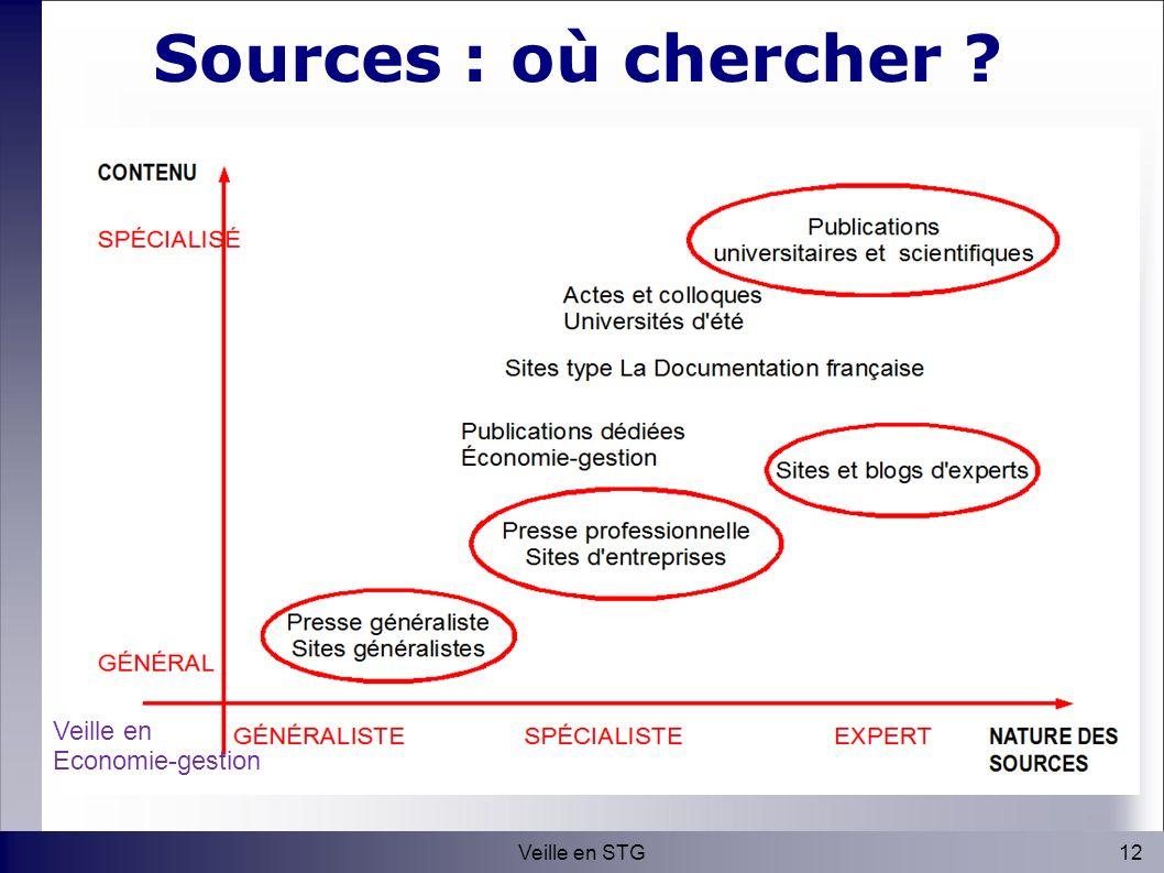 12Veille en STG Sources : où chercher Veille en Economie-gestion