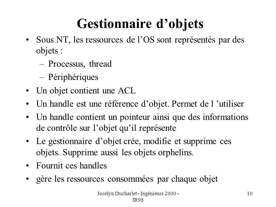 Jocelyn Ducharlet - Ingénieurs 2000 - IR98 10 Gestionnaire dobjets Sous NT, les ressources de lOS sont représentés par des objets : –Processus, thread –Périphériques Un objet contient une ACL Un handle est une référence dobjet.