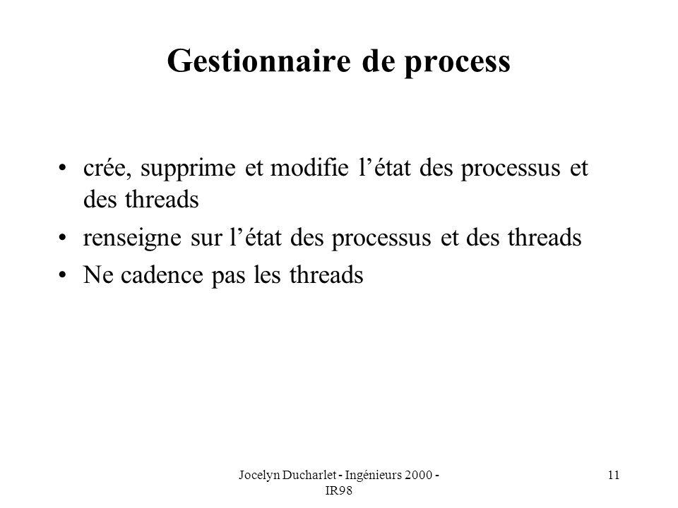 Jocelyn Ducharlet - Ingénieurs 2000 - IR98 11 Gestionnaire de process crée, supprime et modifie létat des processus et des threads renseigne sur létat des processus et des threads Ne cadence pas les threads