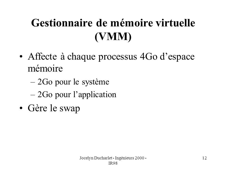 Jocelyn Ducharlet - Ingénieurs 2000 - IR98 12 Gestionnaire de mémoire virtuelle (VMM) Affecte à chaque processus 4Go despace mémoire –2Go pour le système –2Go pour lapplication Gère le swap