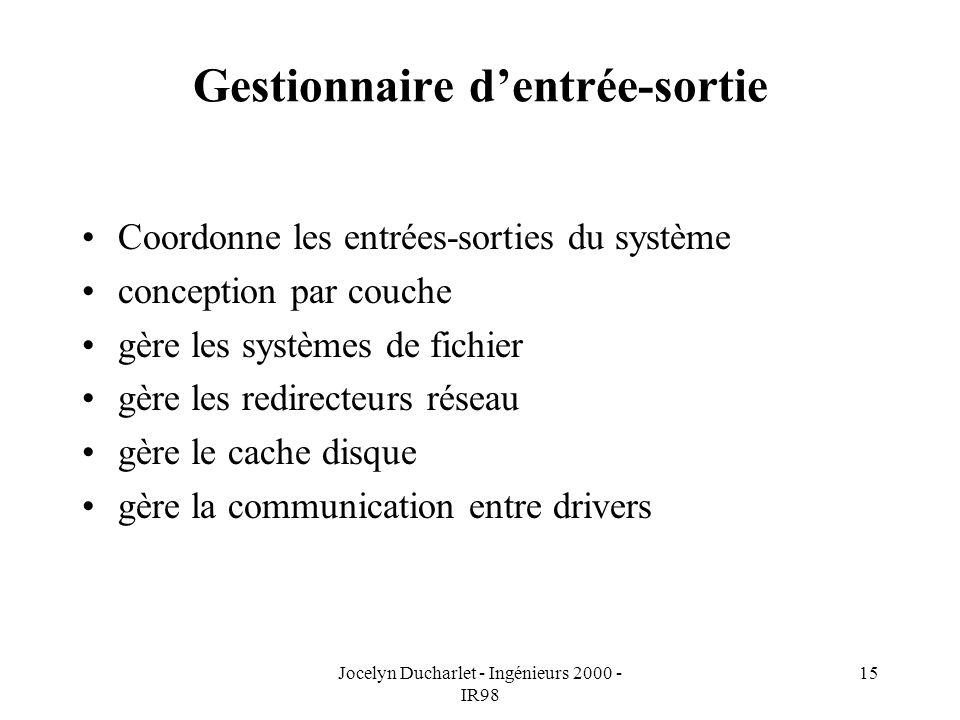 Jocelyn Ducharlet - Ingénieurs 2000 - IR98 15 Gestionnaire dentrée-sortie Coordonne les entrées-sorties du système conception par couche gère les systèmes de fichier gère les redirecteurs réseau gère le cache disque gère la communication entre drivers