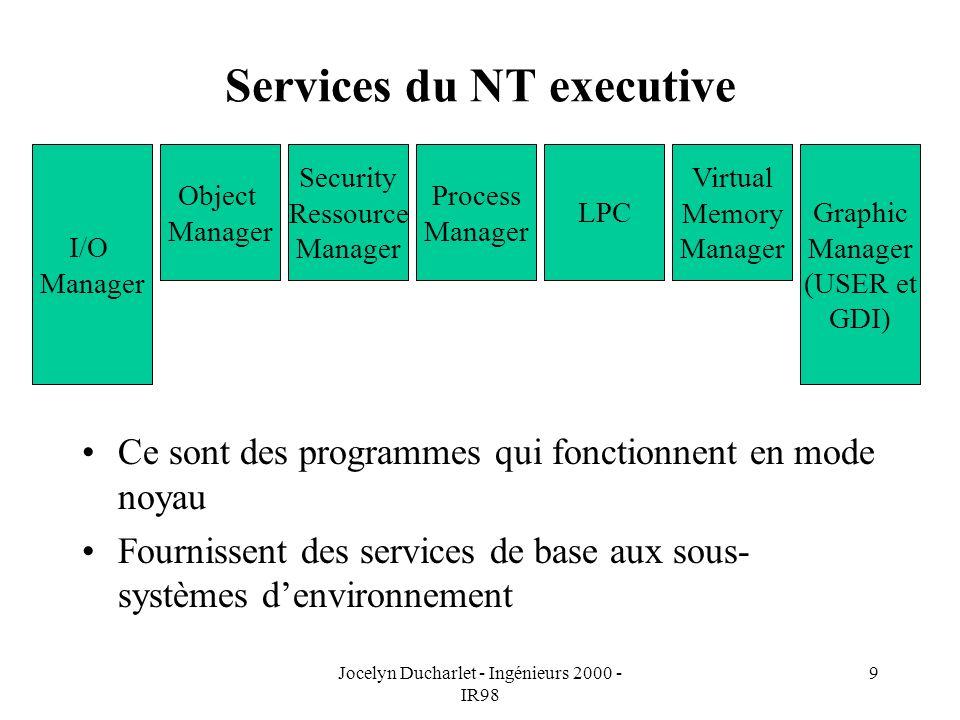Jocelyn Ducharlet - Ingénieurs 2000 - IR98 9 Services du NT executive Ce sont des programmes qui fonctionnent en mode noyau Fournissent des services d