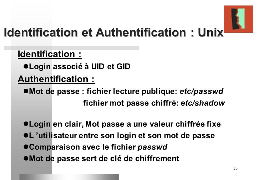 13 Identification et Authentification : Unix Identification : Login associé à UID et GID Authentification : Mot de passe : fichier lecture publique: e