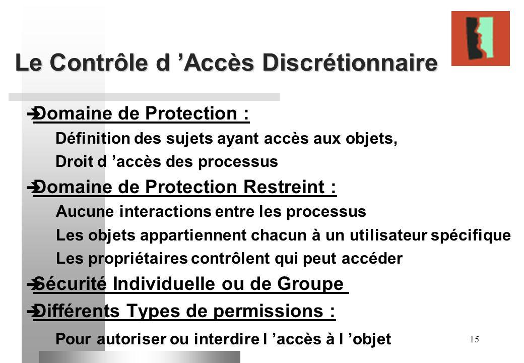 15 Le Contrôle d Accès Discrétionnaire Domaine de Protection : Définition des sujets ayant accès aux objets, Droit d accès des processus Domaine de Pr