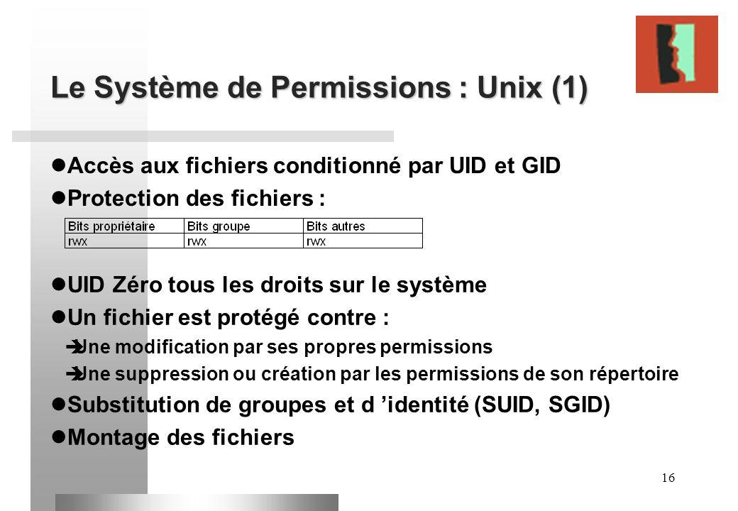 16 Le Système de Permissions : Unix (1) Accès aux fichiers conditionné par UID et GID Protection des fichiers : UID Zéro tous les droits sur le systèm