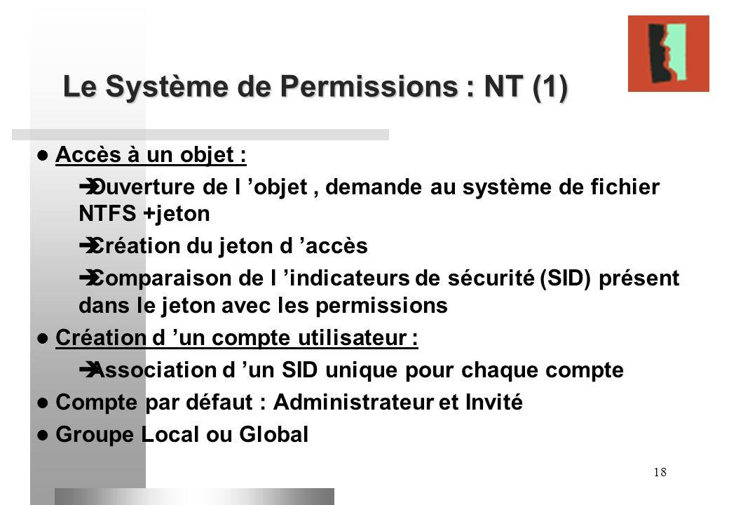18 Le Système de Permissions : NT (1) Accès à un objet : Ouverture de l objet, demande au système de fichier NTFS +jeton Création du jeton d accès Com
