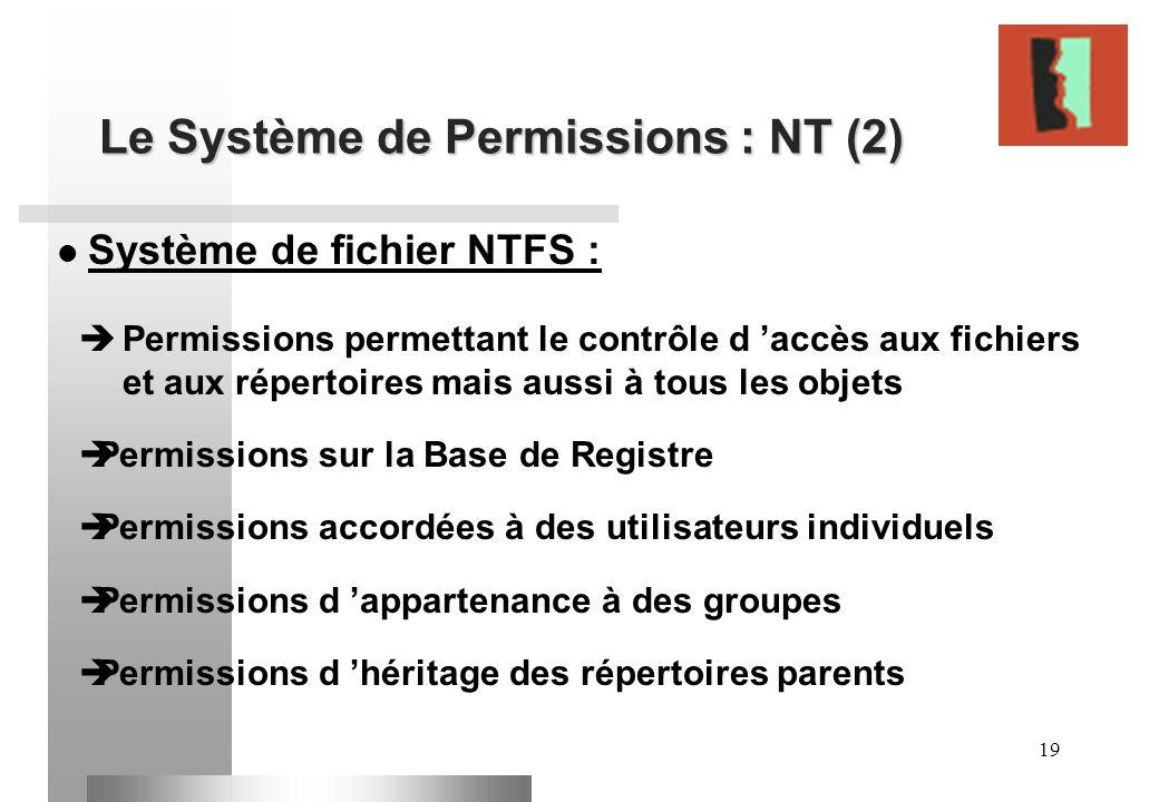 19 Le Système de Permissions : NT (2) Système de fichier NTFS : Permissions permettant le contrôle d accès aux fichiers et aux répertoires mais aussi