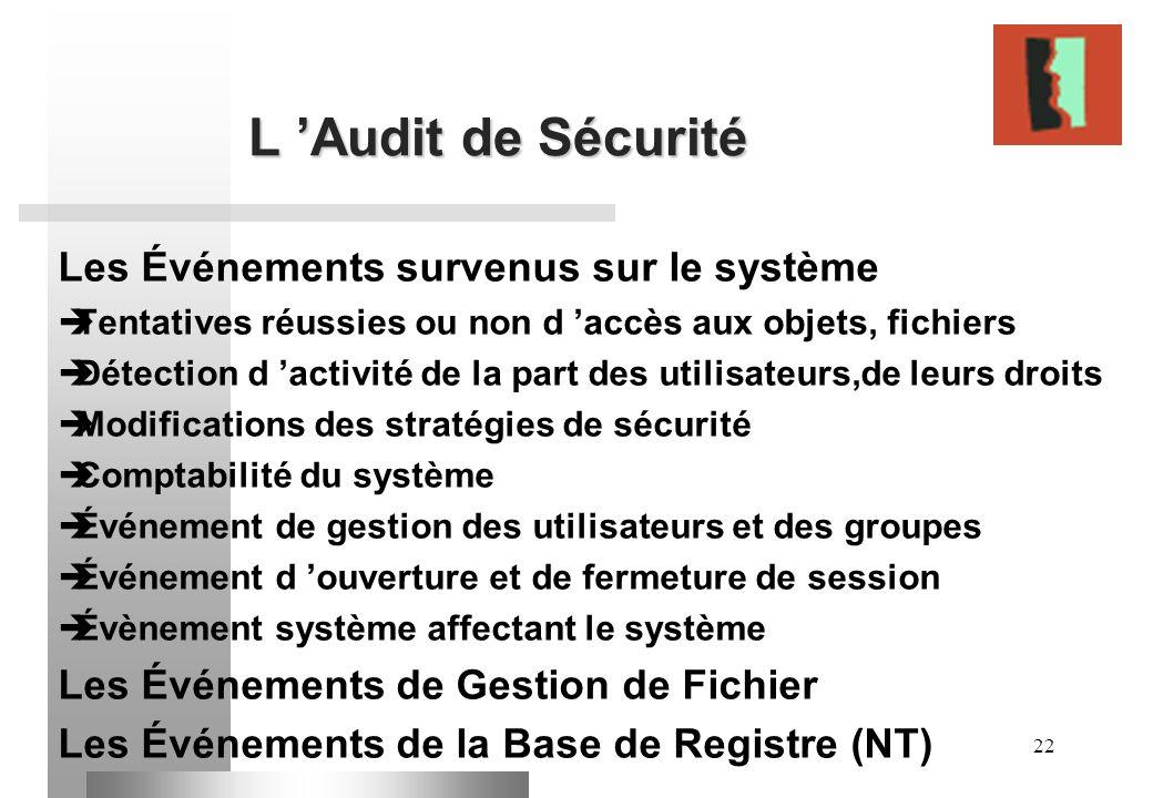 22 L Audit de Sécurité Les Événements survenus sur le système Tentatives réussies ou non d accès aux objets, fichiers Détection d activité de la part