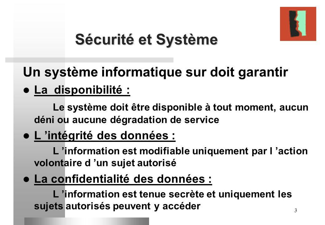 3 Sécurité et Système Un système informatique sur doit garantir La disponibilité : Le système doit être disponible à tout moment, aucun déni ou aucune