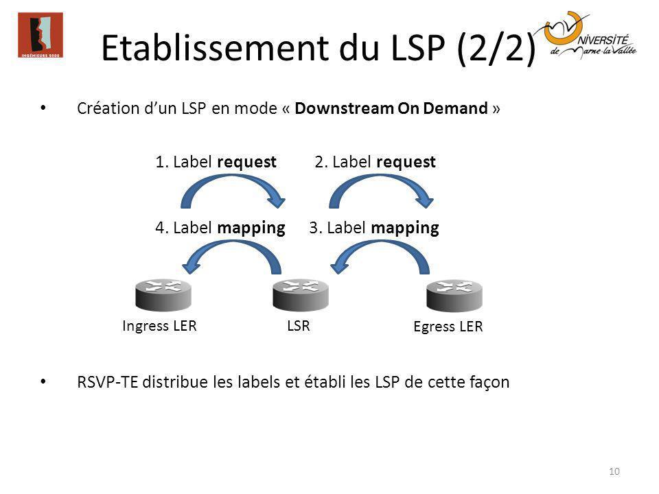 Etablissement du LSP (2/2) 10 Création dun LSP en mode « Downstream On Demand » RSVP-TE distribue les labels et établi les LSP de cette façon Ingress