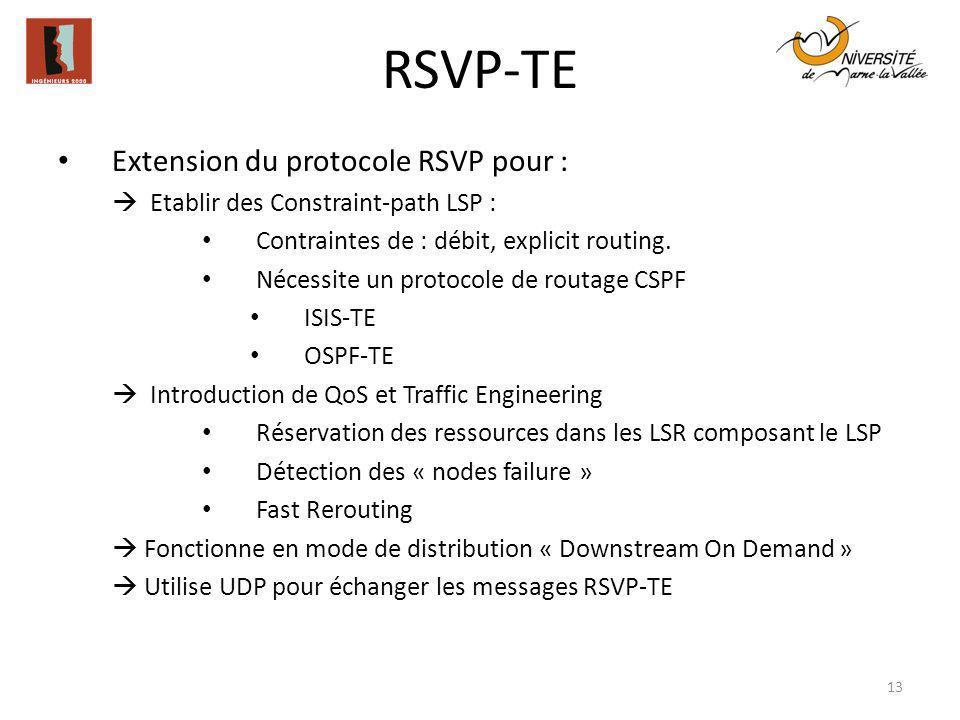 RSVP-TE 13 Extension du protocole RSVP pour : Etablir des Constraint-path LSP : Contraintes de : débit, explicit routing. Nécessite un protocole de ro