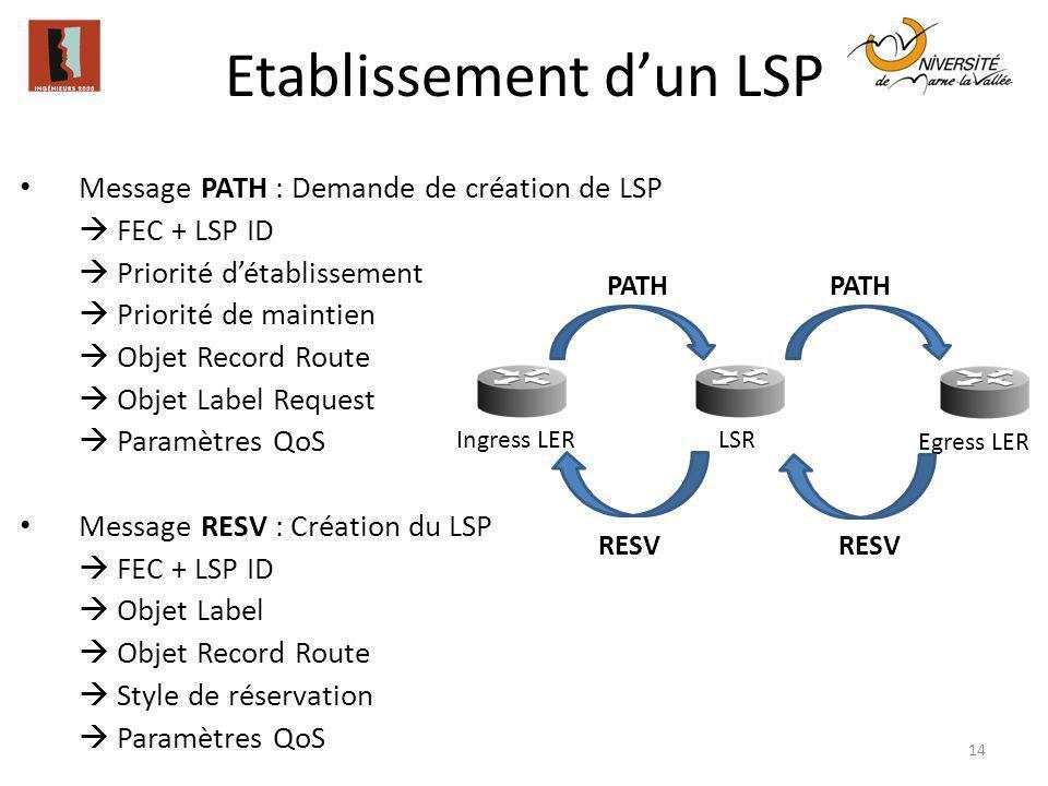 Etablissement dun LSP 14 Message PATH : Demande de création de LSP FEC + LSP ID Priorité détablissement Priorité de maintien Objet Record Route Objet